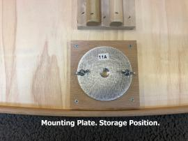 Mounting Plate Storage Position. Underneath the Counter.