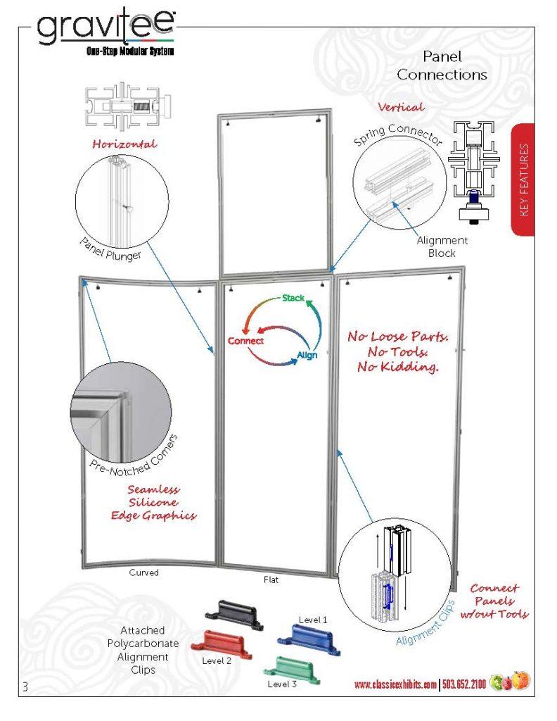 Gravitee Modular   Panel Connections