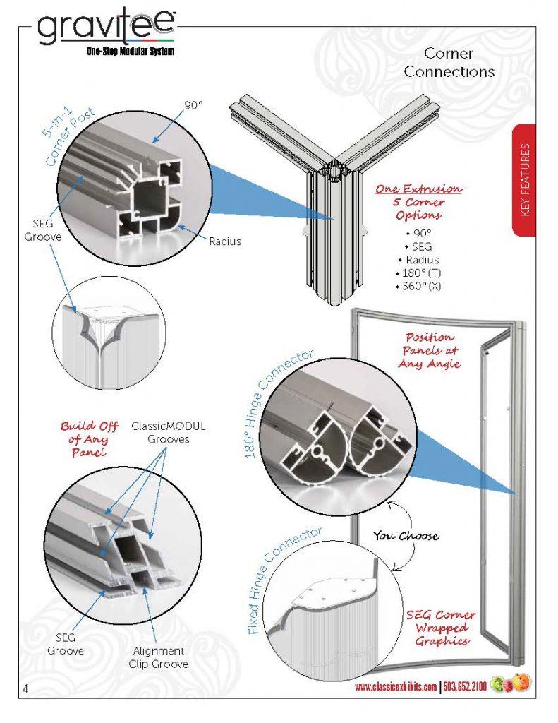 Gravitee Modular   Corner Connections